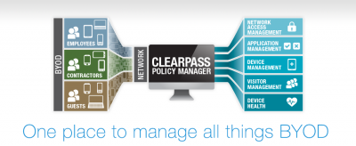 ClearPass BYOD